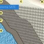 Componentes del sistema SATE (Sistema de aislamiento térmico por el exterior)